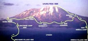 machame-route